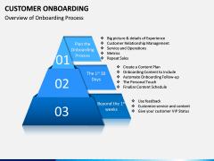 Customer Onboarding PPT Slide 5