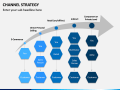 Channel Strategy PPT Slide 8