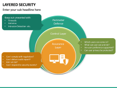 Layered Security PPT slide 25
