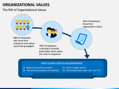 Organizational Values PPT Slide 7