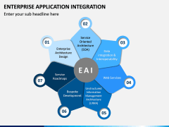 Enterprise Application Integration PPT Slide 4