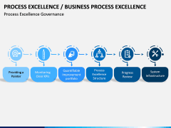 Business Process Excellence PPT Slide 8