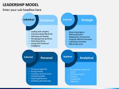 Leadership Model PPT Slide 14