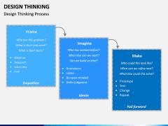 Design Thinking PPT Slide 5