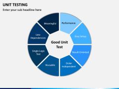 Unit Testing PPT Slide 8