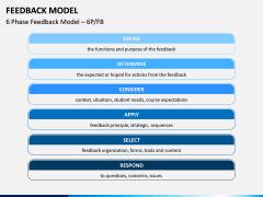 Feedback Model PPT Slide 12