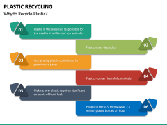 Plastic Recycling PPT Slide 14