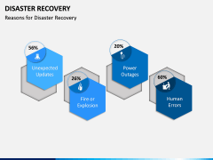 Disaster Recovery PPT Slide 9