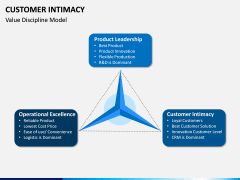 Customer Intimacy PPT Slide 11