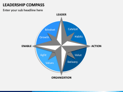 Leadership Compass PPT Slide 1