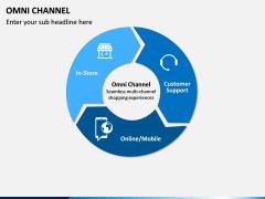 Omni Channel PPT Slide 9
