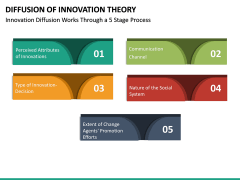 Diffusion of Innovation Theory PPT Slide 18