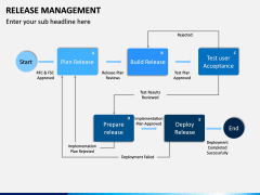 Release Management PPT Slide 14