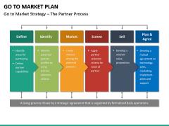 Go To Market Plan (GTM Plan) PPT Slide 58