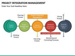 Project Integration Management PPT Slide 16