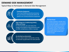 Demand Side Management PPT Slide 10