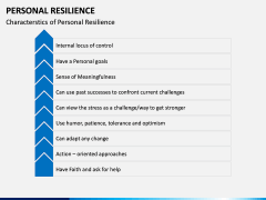Personal Resilience PPT Slide 12