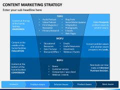 Content Marketing Strategy PPT Slide 14