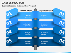 Leads Vs Prospects PPT Slide 7