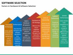 Software Selection PPT Slide 23