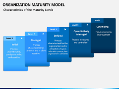 Organization Maturity Model PPT Slide 2