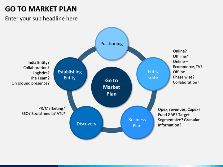 Go To Market Plan (GTM Plan)