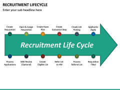 Recruitment Life Cycle PPT slide 21