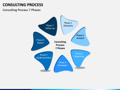 Consulting Process PPT Slide 2