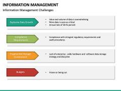 Information Management PPT Slide 27