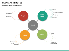 Brand Attributes PPT Slide 14