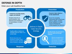 Defense in Depth PPT Slide 3