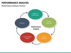Performance Analysis PPT Slide 17