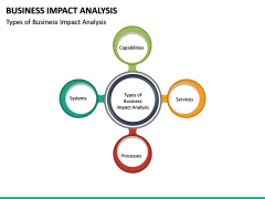Business impact analysis PPT slide 24