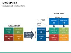 TOWS Matrix PPT Slide 12