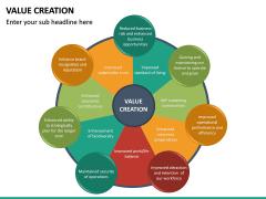 Value Creation PPT Slide 16