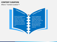 Content Curation PPT Slide 4