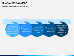 Release Management PPT Slide 9