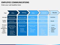 Employee Communications PPT Slide 12