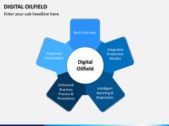 Digital Oilfield PPT Slide 3