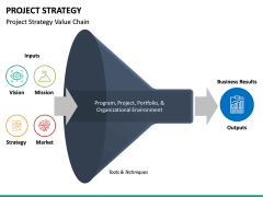 Project Strategy PPT Slide 19