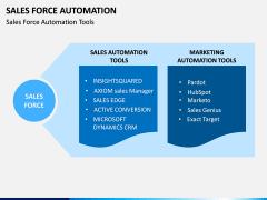 Sales Force Automation PPT Slide 6