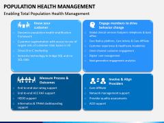 Population Health Management PPT Slide 13