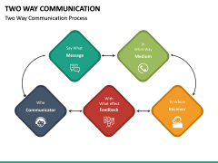 Two Way Communication PPT Slide 15