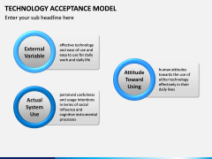 Technology Acceptance Model PPT Slide 2