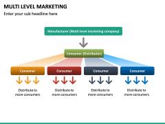 Multi Level Marketing (MLM) PPT Slide 19