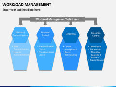 Workload Management PPT Slide 9