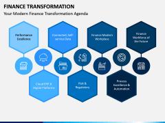Finance Transformation PPT Slide 9