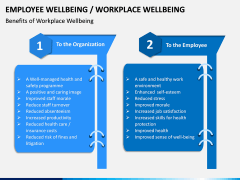 Employee Wellbeing PPT Slide 10