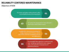 Reliability Centered Maintenance PPT Slide 18