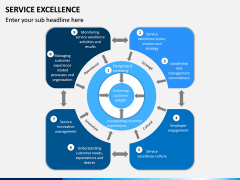 Service Excellence PPT Slide 15